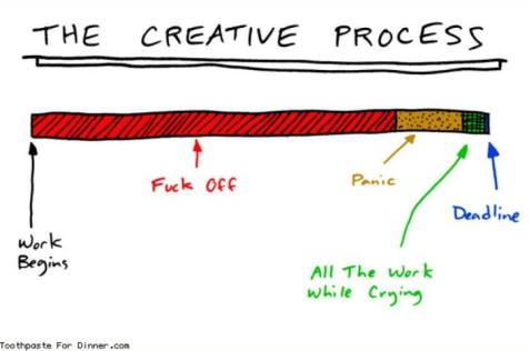 "This is my favorite timeline of the ""creative process"" by Toothpaste for Dinner. It begins on the left with ""work begins,"" then goes into the longest section of ""fuck off,"" then ""panic,"" then ""all the work while crying,"" then deadline. HA!"